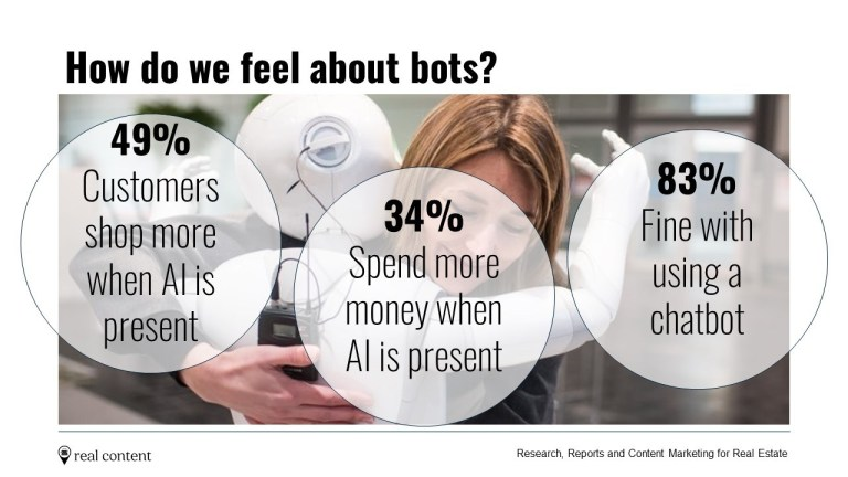 How we feel about bots? Real Estate offshoring blog