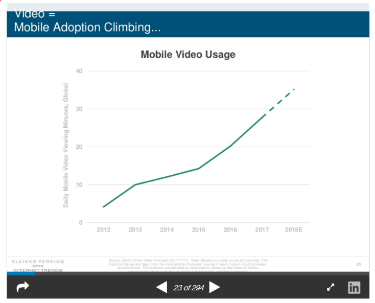 Mobile Video Usage Graph Tech Trends in Real Estate blog